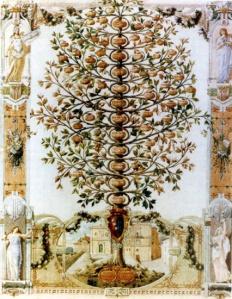 13nov-fig b - albero_genealogico